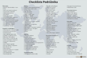 checklista podróżnika